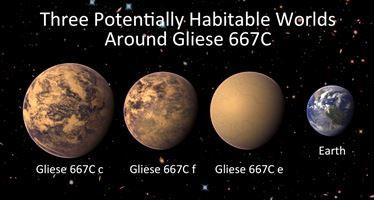 کشف منظومه ای با سه سیاره شبیه زمین