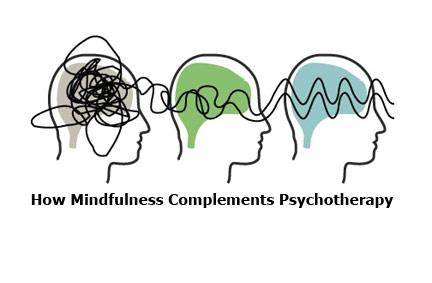 ذهن آگاهی یا mindfulness