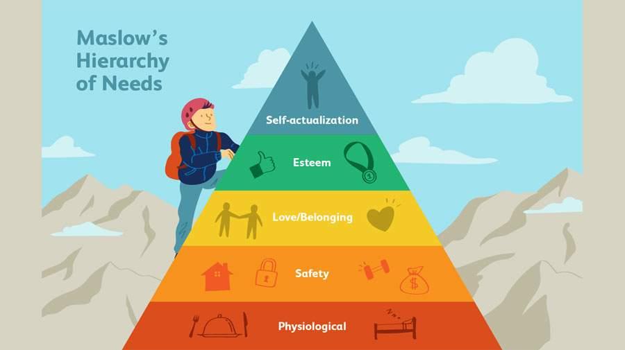 شش رفتاری که به خود شکوفایی کمک می کند