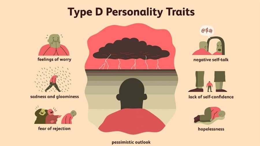 افراد با تیپ شخصیتی نوع D  و آسیب های روانی کرونا