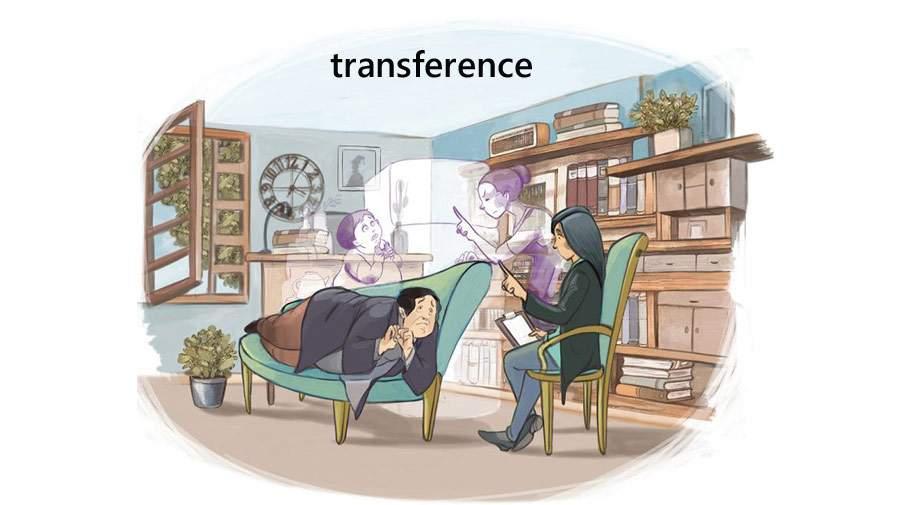 انتقال و انتقال متقابل